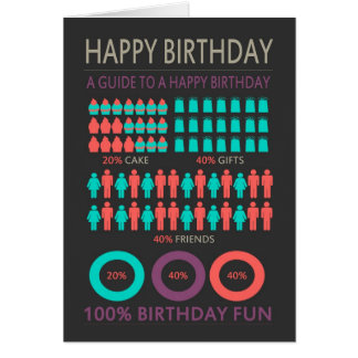 Infographics Birthday With Cakes, Friends And Gift Greeting Card