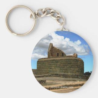 Ingapirca Inca ruins, Ecuador Basic Round Button Key Ring