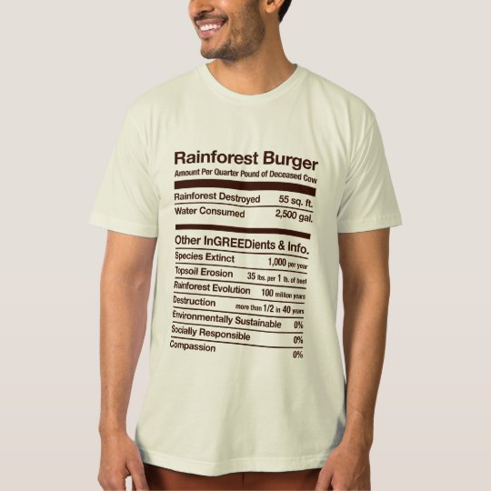 InGREEDient Label T-Shirt