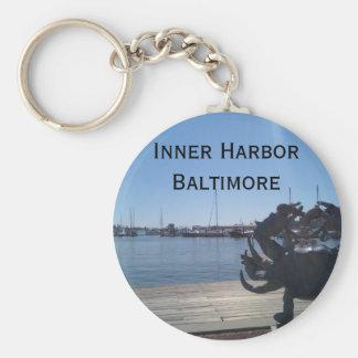 Inner Harbor Basic Round Button Key Ring
