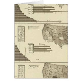 Insane, Idiotic, Blind statistical map Card