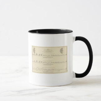 Insane, Statistical US Lithograph 1870 Mug
