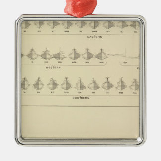 Insanity, Statistical US Lithograph Silver-Colored Square Decoration