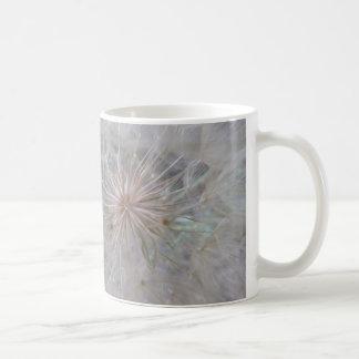 Inside A Wish Mug
