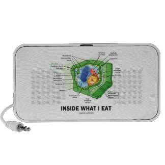 Inside What I Eat (Plant Cell Biology Vegetarian) Mp3 Speakers