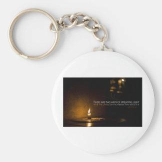 Inspiration | Edith Wharton Basic Round Button Key Ring