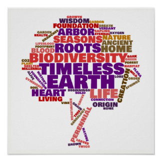 Inspirational Tree of Life Tag Cloud Poster