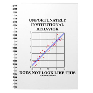 Institutional Behavior Does Not Look Like This Notebook