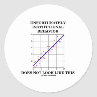 Institutional Behavior Does Not Look Like This Round Sticker