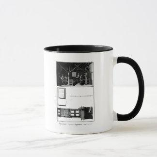 Interior of a Printing Works and Plan Mug