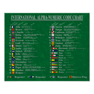 International Alpha-Numeric Code Chart Poster