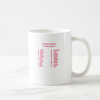 International Alphabet Coffee Mug
