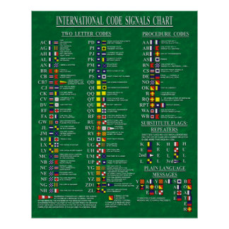 International Code Signals Chart Poster