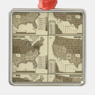 Interstate migration christmas ornament