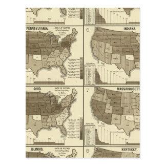 Interstate migration postcard