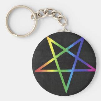 Inverted rainbow pentagram keyring basic round button key ring