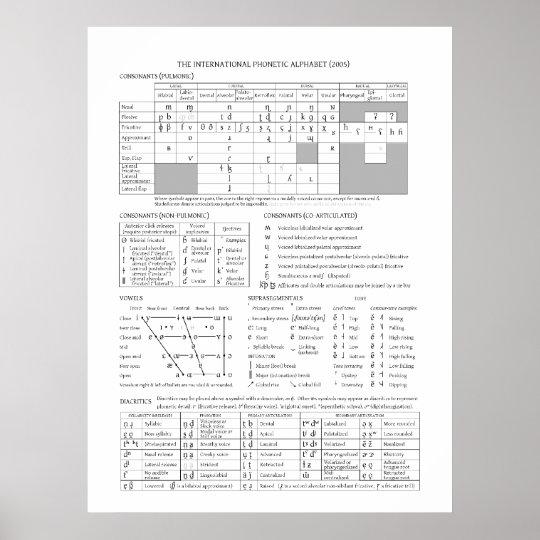 Ipa Chart  ZazzleCoUk