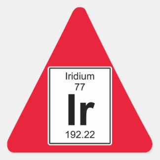 Ir - Iridium Triangle Sticker