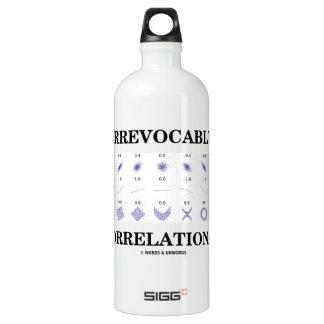 Irrevocably Correlational Correlation Cheat Sheet SIGG Traveller 1.0L Water Bottle