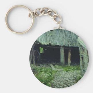 Isaac Levitan- Old yard. Plyos. Keychains
