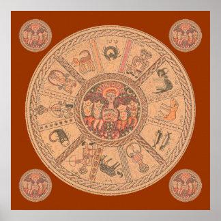 Israeli Hebrew Zodiac Wheel Poster