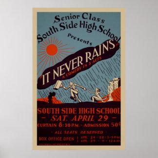 It Never Rains Vintage Poster