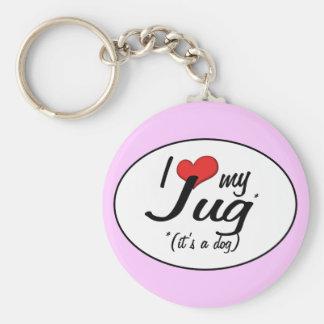 It s a Dog I Love My Jug Keychains