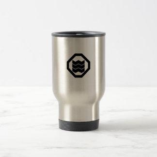 It shrinks in corner cutting angle, three coffee mugs