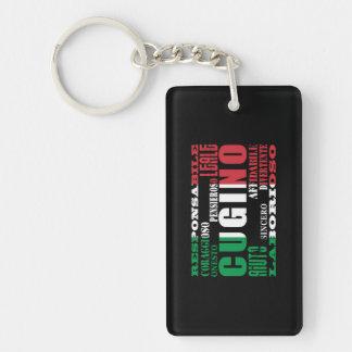Italian Cousins : Qualities Single-Sided Rectangular Acrylic Key Ring