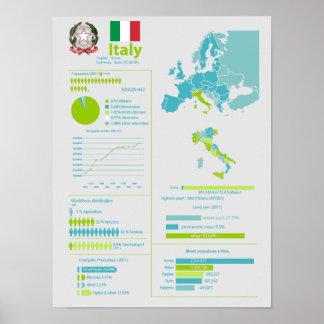 Italy infographic print