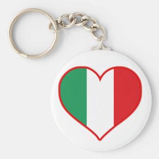 Italy Love Key Ring