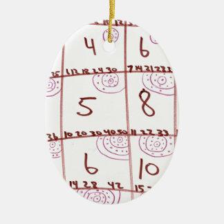 Iterator Christmas Tree Ornament