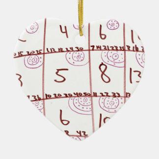 Iterator Ornaments