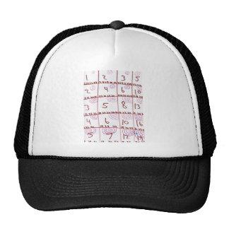 Iterator Hat