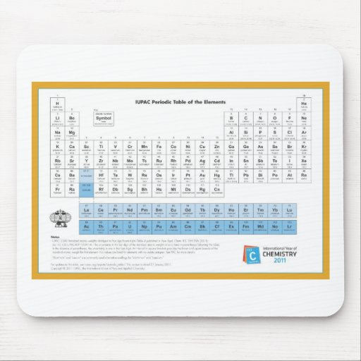 IUPAC Periodic Table New Mouse Pad