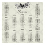 Ivory Vintage Birds Seating Chart 12 Tables Poster