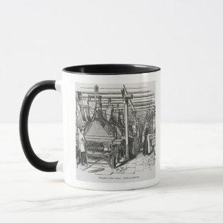 Jacquard Power Looms (engraving) Mug