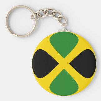 Jamaica Fisheye Flag Keychain