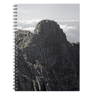 Japan Notebook