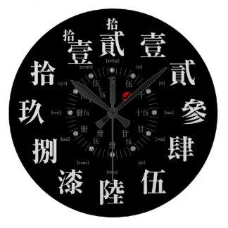Japan old kanji style [black face] clocks