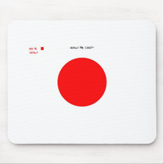 Japan Pie Chart - funny mousemat