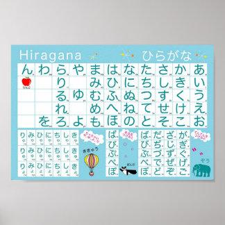 Japanese Alphabet (Hiragana) Poster