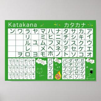 Japanese Alphabet Katakana Poster