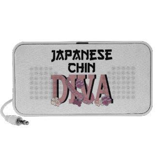 Japanese Chin DIVA iPhone Speakers