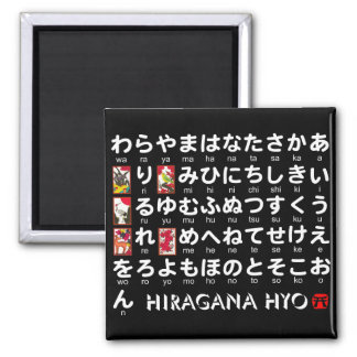 Japanese Hiragana(Alphabet) table Magnet