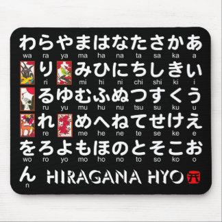 Japanese Hiragana(Alphabet) table Mouse Mat
