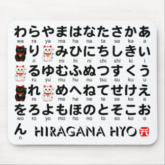 Japanese Hiragana(Alphabet) table Mouse Pad