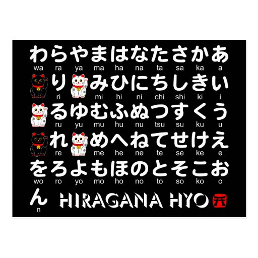 Japanese Hiragana(Alphabet) table Postcards