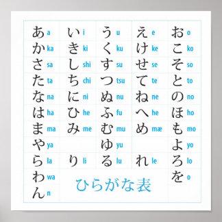 Japanese Hiragana Chart Posters