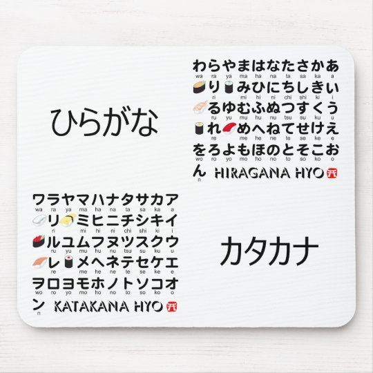 Japanese Hiragana & Katakana table (Sushi) Mouse Mat
